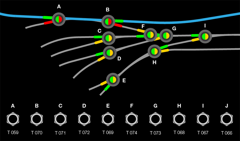 direction indicators