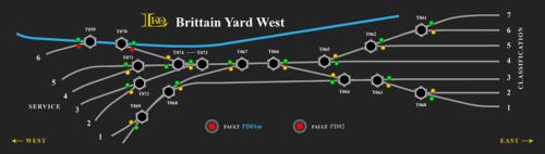 control-panel-brittain-yard-west