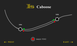 control-panel-caboose