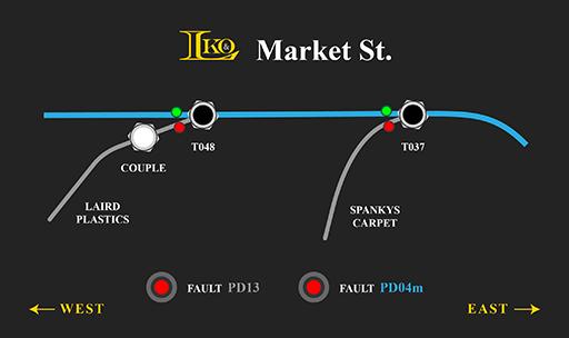 control-panel-market-st