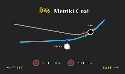control-panel-mettiki-mine-2
