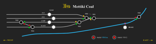 control-panel-mettiki-mine